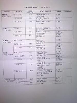 Jadual Peperiksaan Penilaian Menengah Rendah PMR 2011
