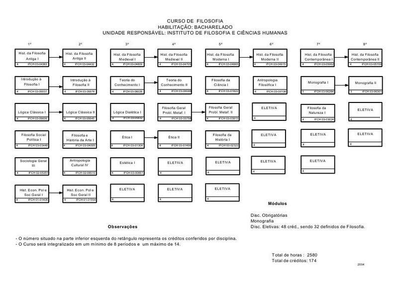 Grade Direito Uerj 2012
