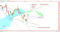 analyse technique cac 40 et vague de wolfe 22 juin 2015
