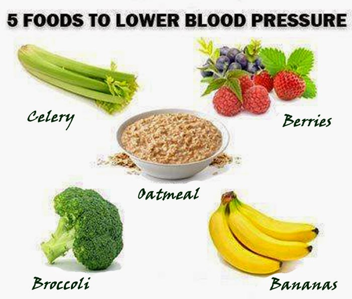 regulating hypertension with diet