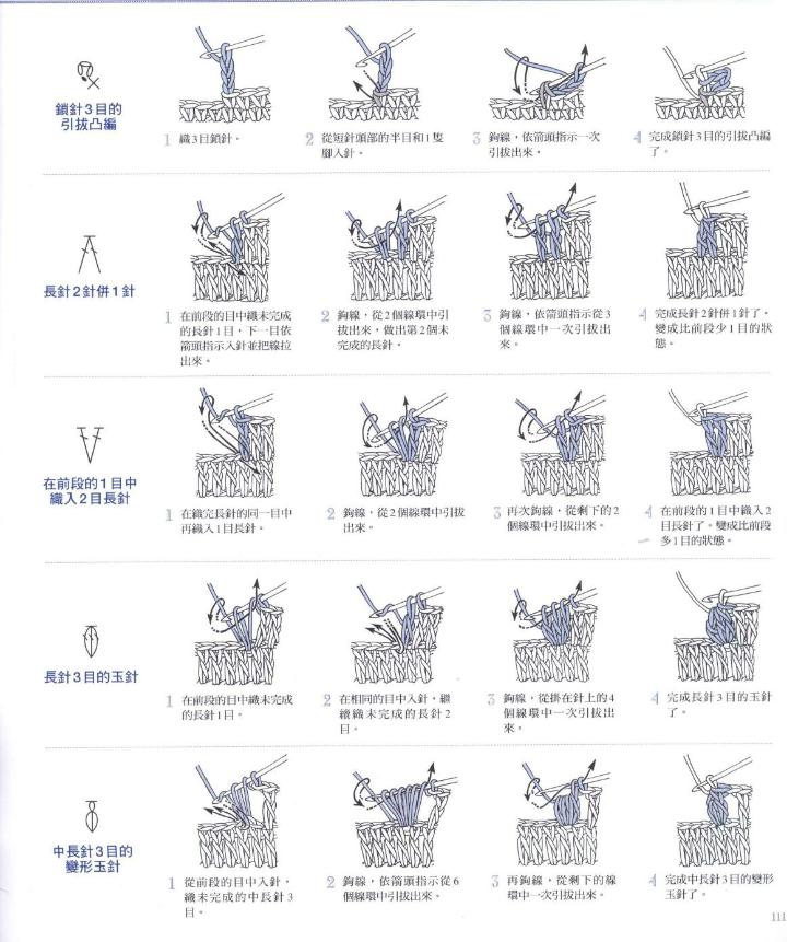 lo spazio di lilla: Uncinetto: i simboli degli schemi ...