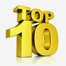 top 10 mutual funds SIP 2015
