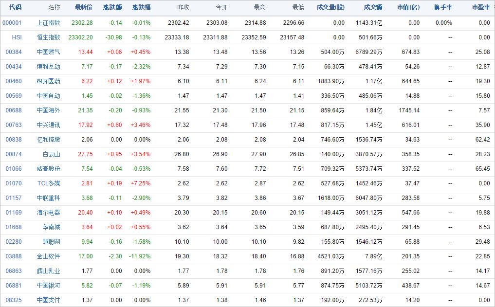 中国株コバンザメ投資ウォッチ銘柄watch20141024