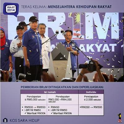 Bantuan Rakyat 1Malaysia 2014 - BR1M 3.0