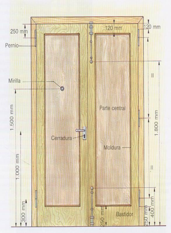 Bricolaje y carpinter a de madera tipos de puertas for Tipos de puertas de madera