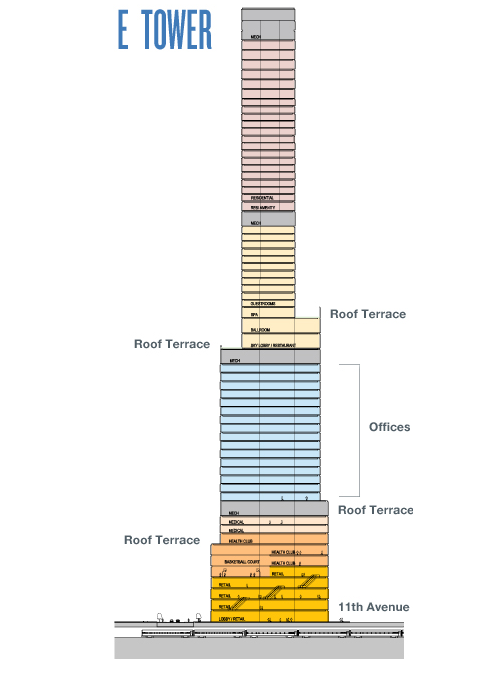 E tower diagram showing all floors and elevators