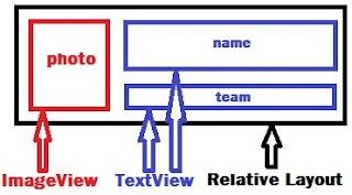 activity_item diagram