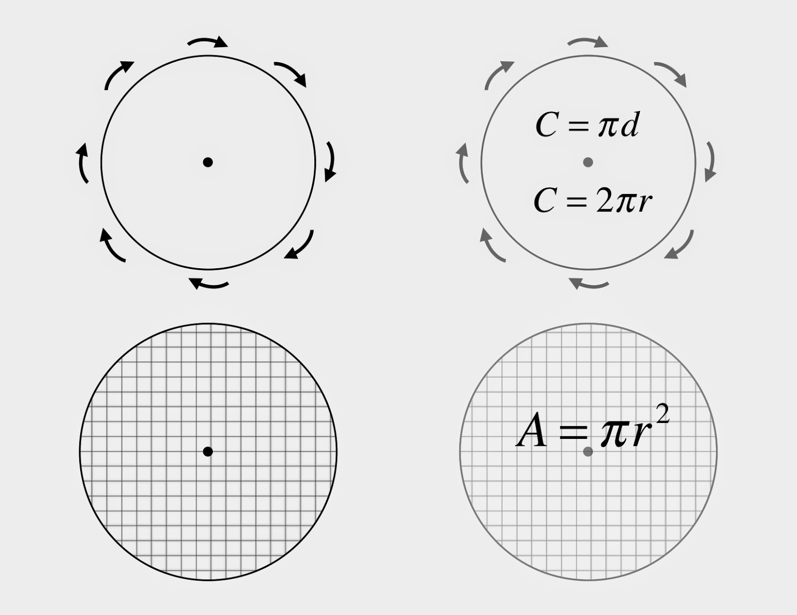I'll Usually Do An Activity Where Students Measure The Circumference And  Diameter Of Objects In Order To Discover The Relationship Of Pi
