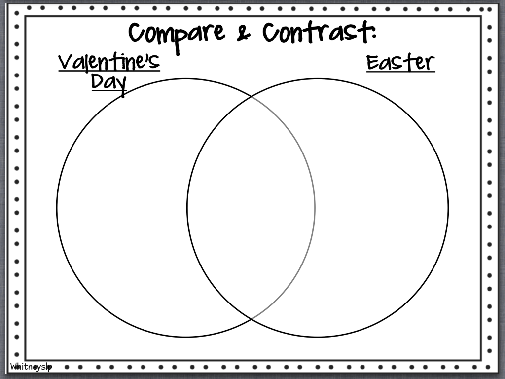 blank venn diagram worksheet pdf