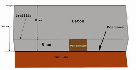 projet tapes de construction d 39 une piscine en gironde. Black Bedroom Furniture Sets. Home Design Ideas