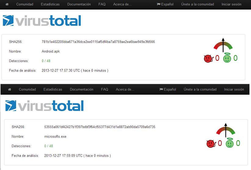 Ejecutables analizados por VirusTotal