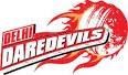 Delhi Daredevils Squad for IPL 6 2013