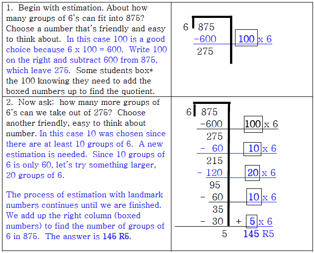 math worksheet : ms echols  class using the big 7 method for long division : Division Steps Worksheet