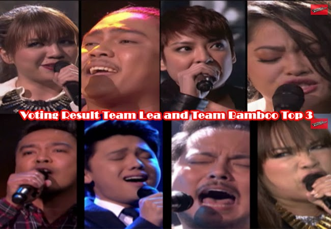 The Voice of the Philippines Season 2 Live Show Voting Result Team Lea and Team Bamboo Top 3 February 8, 2015