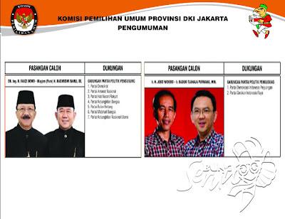 Hasil Survey Pilkada DKI 2012 Putaran Ke 2