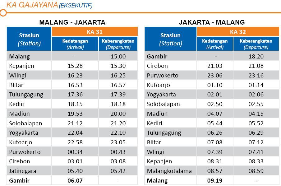 Kereta Api Majapahit(Malang - Pasar Senen pp)