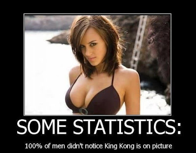Statistically memes
