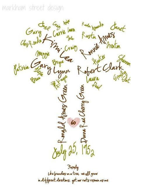 31 Days} Family Tree