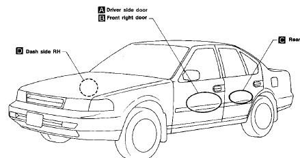 Auto Repair  Nissan Maxima J30 1994 Repair Manual