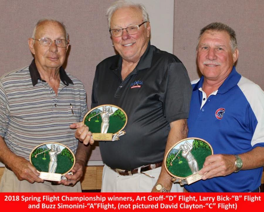 Spring Flight Winners