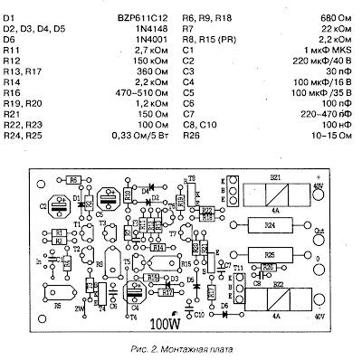 PA100 2x100W усилитель своими руками (4хLM3886)