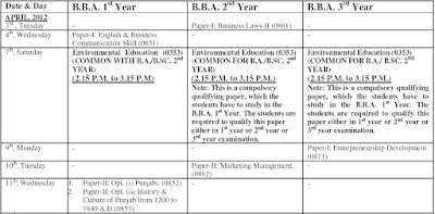 PU Date Sheet BBA 1st, BBA 2nd, BBA 3rd Year 2012 - Part 1