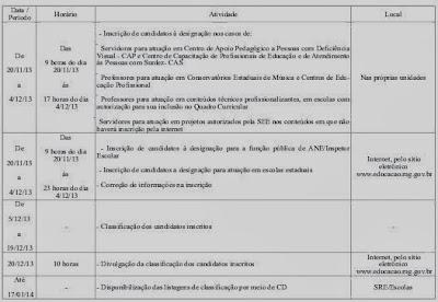 DESIGNAÇÃO PARA 2014- SEE/MG