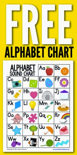 Alphabet Sound Chart - FREE DOWNLOAD!