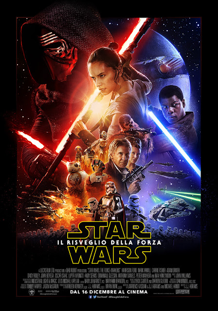 Star Wars The Force Awakens REVIEW NO SPOILER