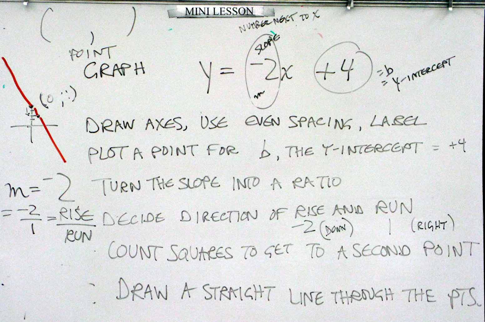 Ywlcs math 9 11 30 notes slope intercept form and tables 11 30 notes slope intercept form and tables falaconquin