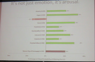 Strong, positive emotions are most talkable