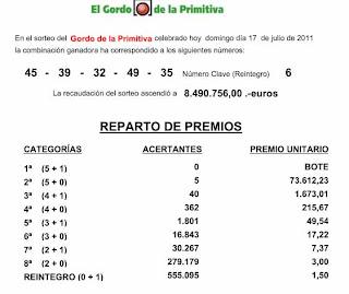 resultado gordo 17 julio