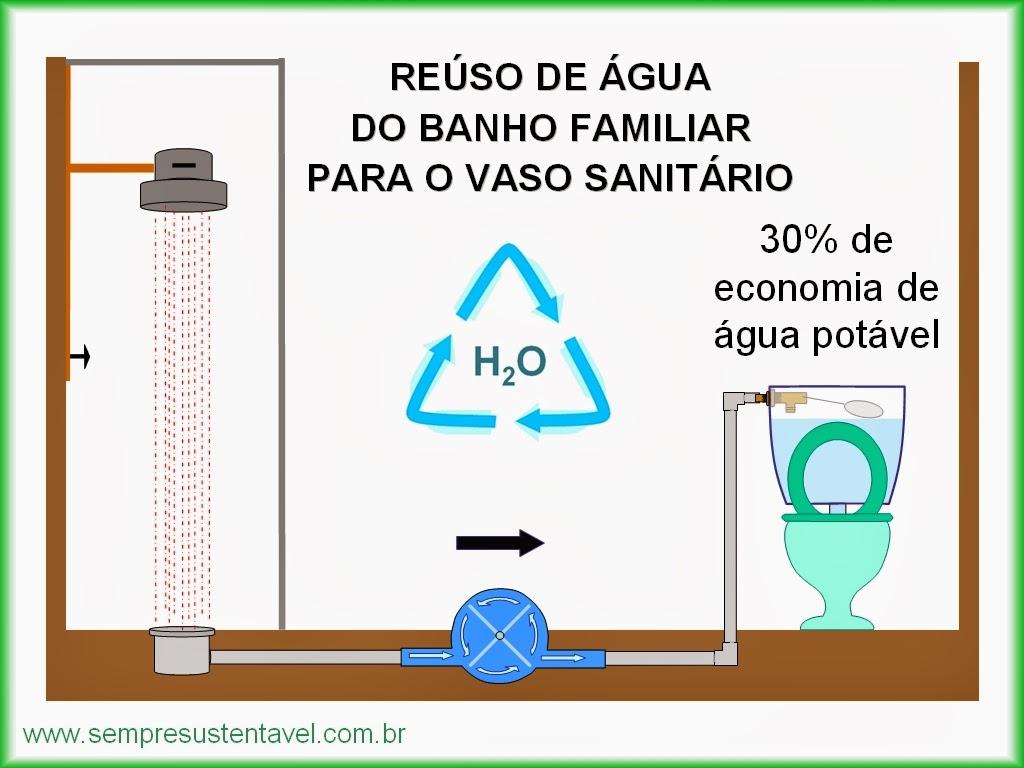 : Proposta de reuso da água do banho para descarga no banheiro #0C96C0 1024 768
