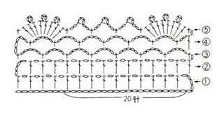 Схема Обвязка края юбки крючком