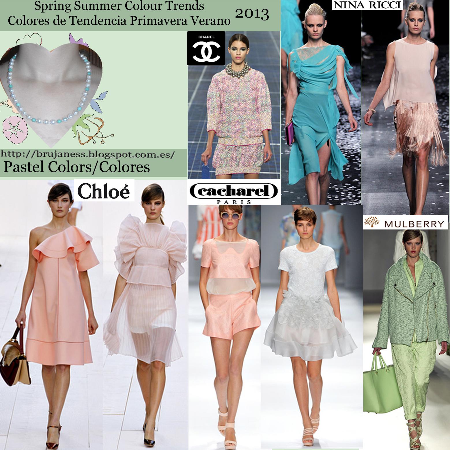 Transparency Trend Fashion