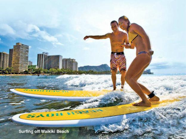 Surfing in Waikiki Beach