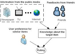 data mining research papers ieee