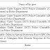 TS/Telangana Police Constable Recruitment Online Application