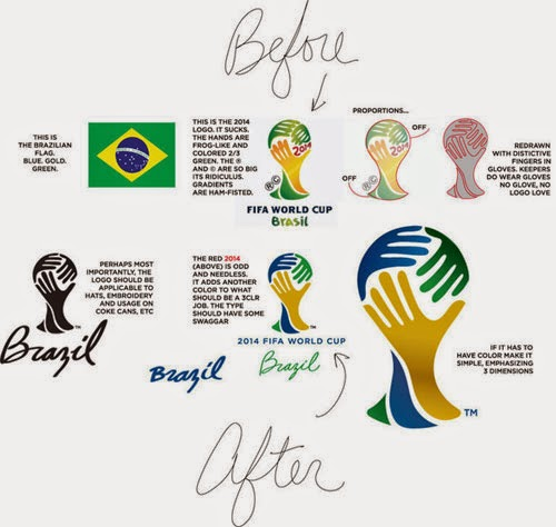 Fixing The Brazil 2014 World Cup Logo