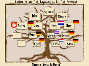 My Dad's Dad....German, Swiss, & Dutch