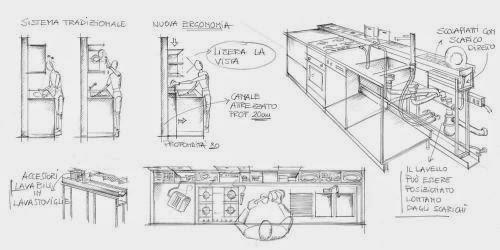 Design Time Kitchen Bathroom Bedroom Design Consultancy October 2014