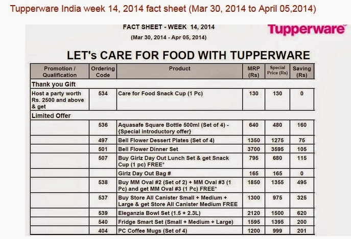Tupperware fact sheet week 14 2014