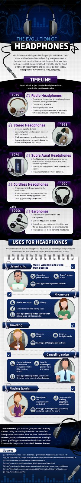 http://www.trendhunter.com/trends/the-evolution-of-headphones