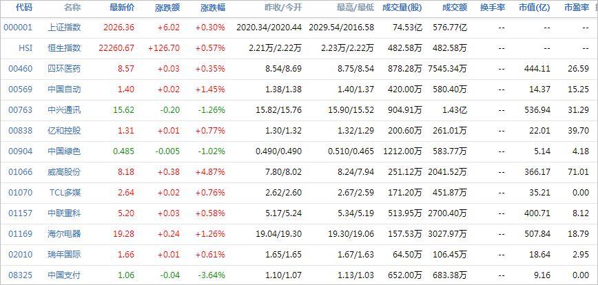 中国株コバンザメ投資ウォッチ銘柄watch20140502