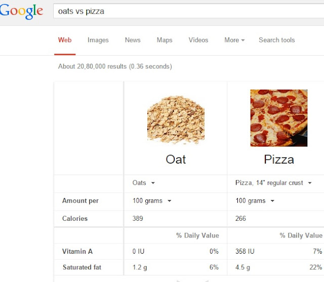 Google Trick Food Comparison