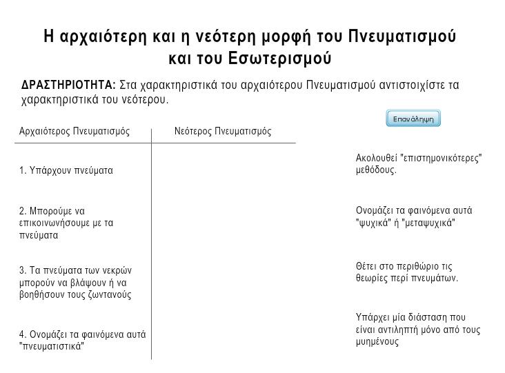 http://ebooks.edu.gr/modules/ebook/show.php/DSGL-A106/116/901,3362/Extras/Html/kef4_en37_pneymatismos_esoterismos_antistoixish_popup.htm