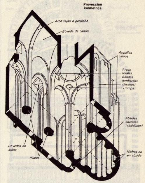 Historia del arte rom nico planta y alzado de la - Alzado arquitectura ...