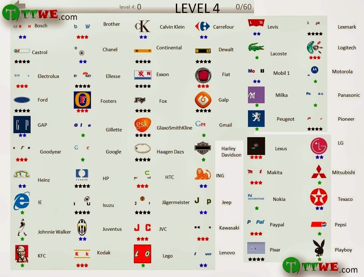 Industry logos and names