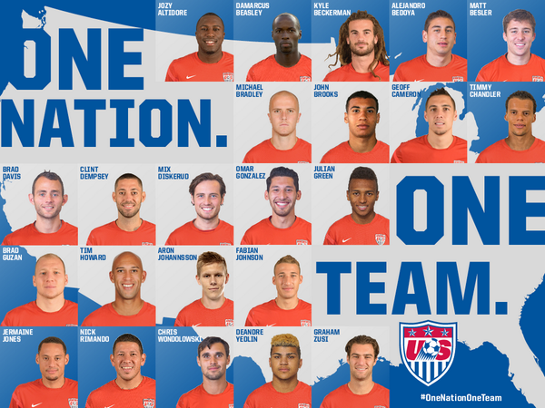 USA FIFA 2014 World Cup Roster