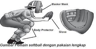 http://tutorialolahraga1.blogspot.com/2015/10/macam-macam-teknik-dasar-softball.html